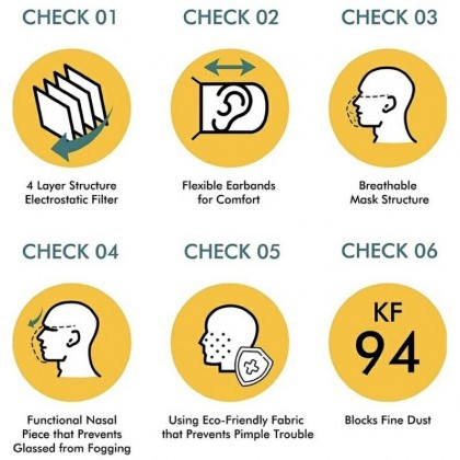 iDECO 10 PCS KF94 Korean Permium Face Mask Headloop Mask Hijab Mask Head Loop Headloop Mask Adult Face Mask