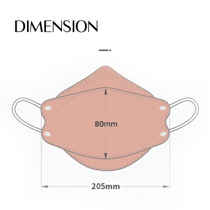 iDECO KF94 4 Ply Copper Oxide Antiviral AntiMicrobial Sterilization Reusable Face Mask Ear Loop